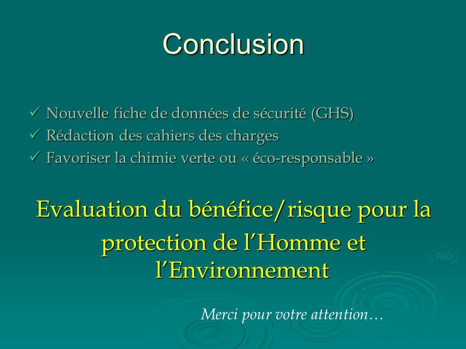 Conclusion Evaluation du bénéfice/risque pour la