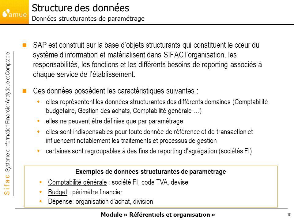 Structure des données Données structurantes de paramétrage