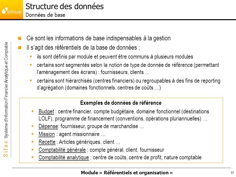 Structure des données Données de base