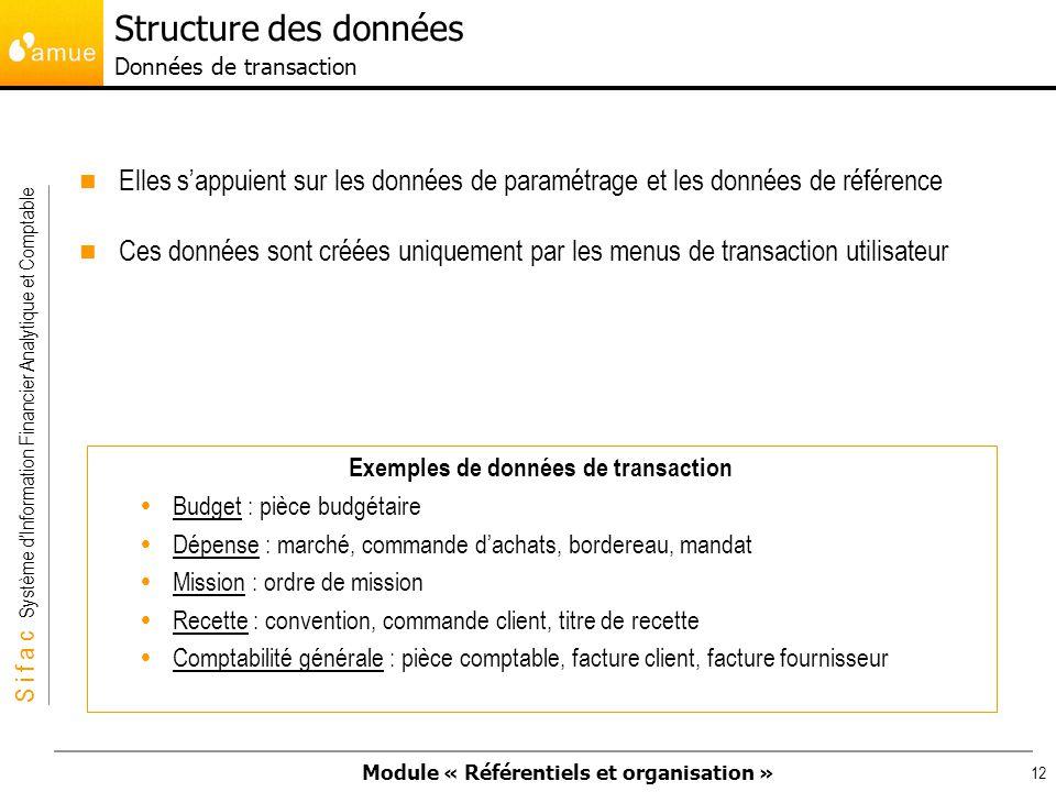 Structure des données Données de transaction