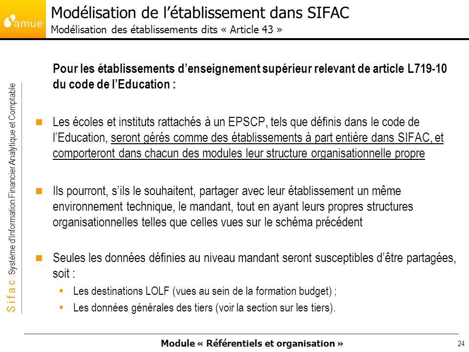 Modélisation de l'établissement dans SIFAC Modélisation des établissements dits « Article 43 »
