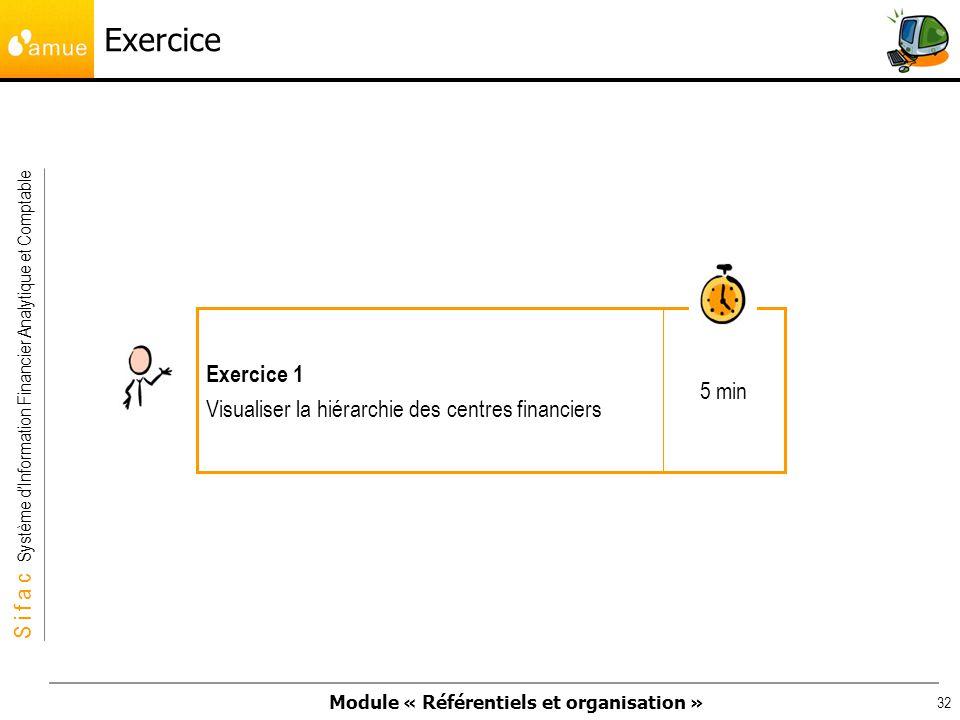 Exercice 5 min Exercice 1 Visualiser la hiérarchie des centres financiers