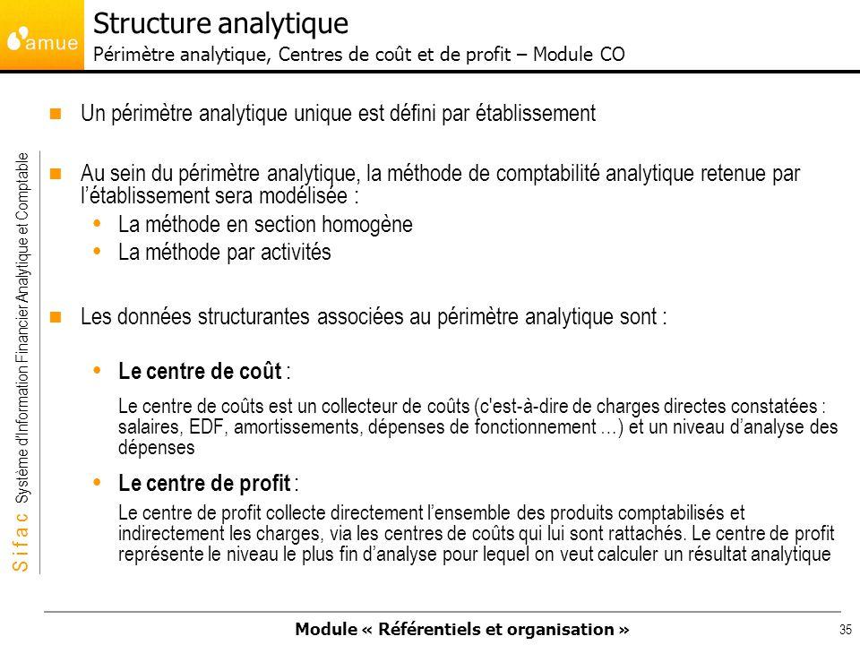 Structure analytique Périmètre analytique, Centres de coût et de profit – Module CO