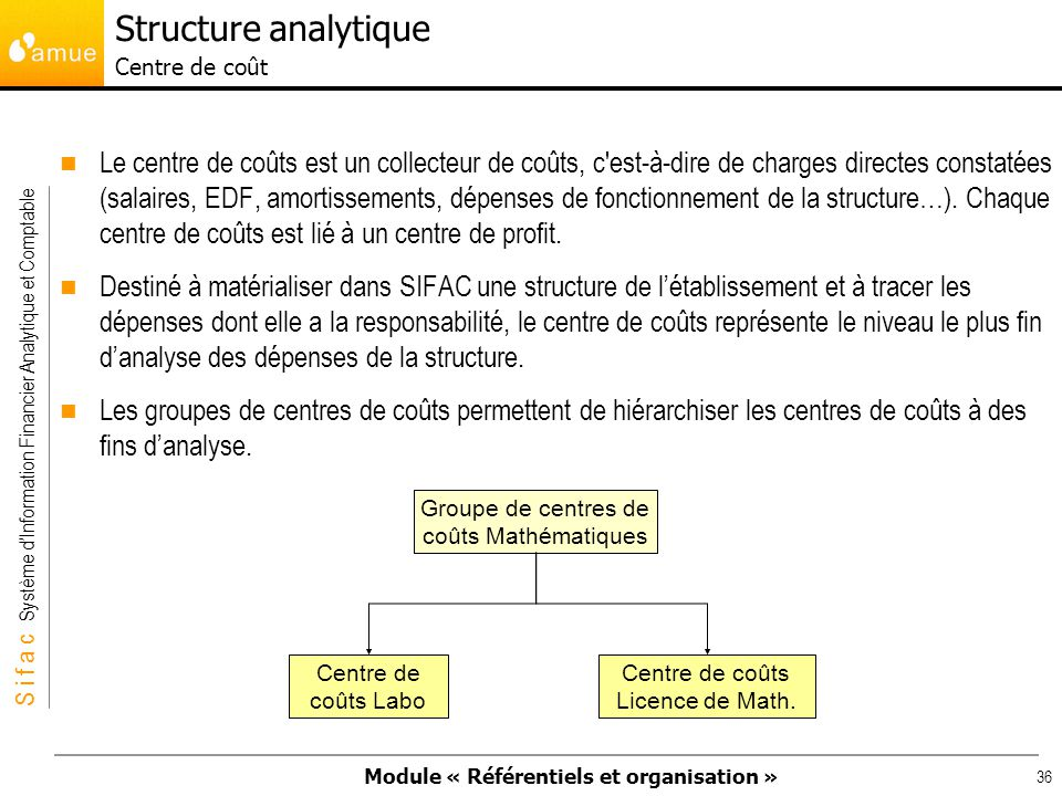 Structure analytique Centre de coût