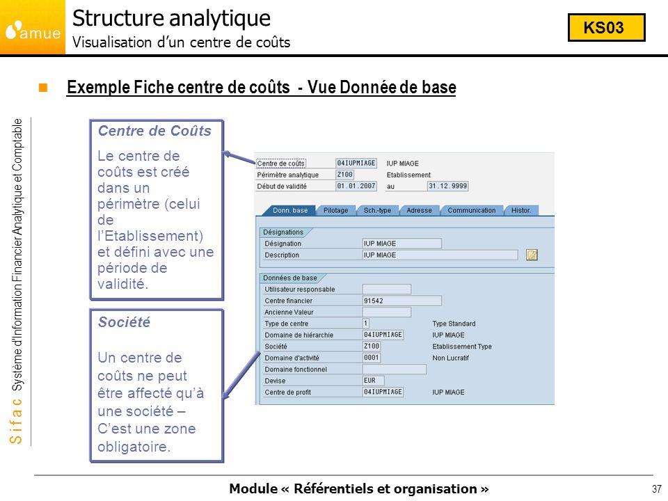 Structure analytique Visualisation d'un centre de coûts
