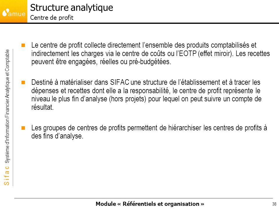 Structure analytique Centre de profit