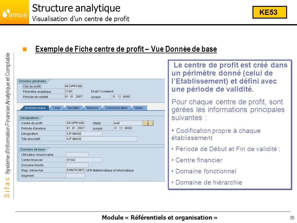 Structure analytique Visualisation d'un centre de profit