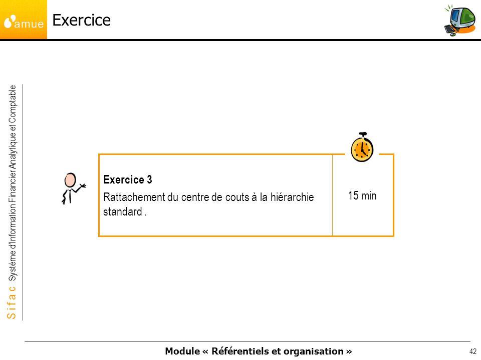 Exercice 15 min Exercice 3 Rattachement du centre de couts à la hiérarchie standard .