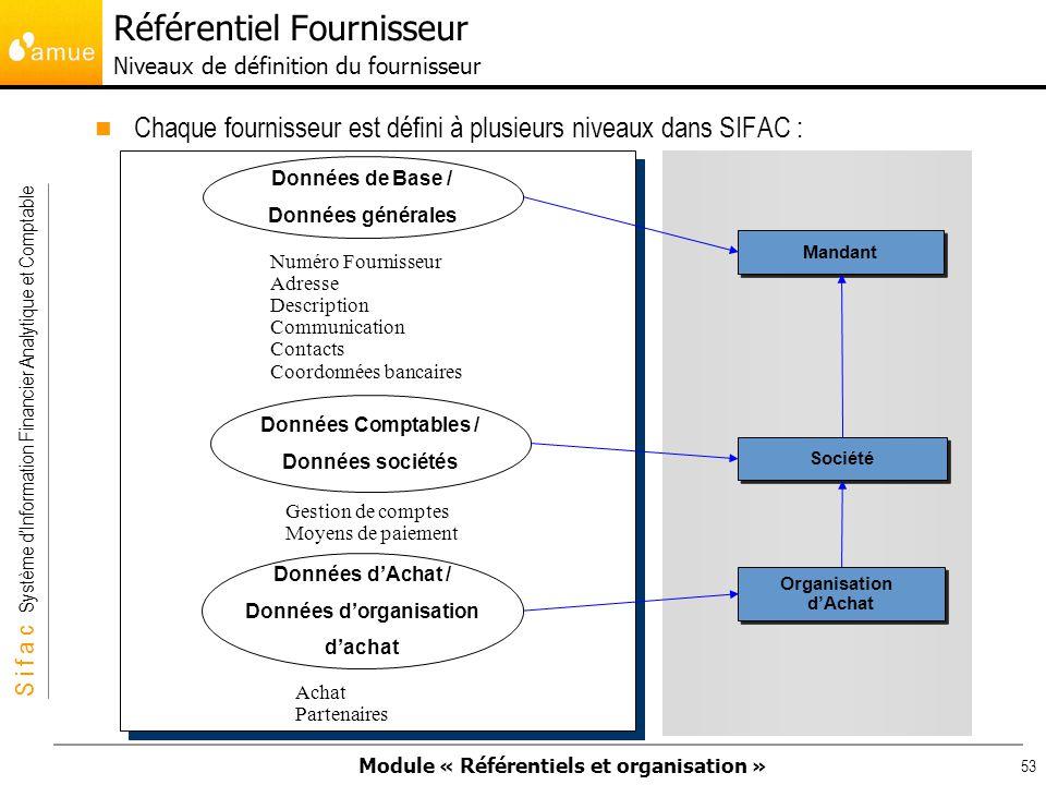 Référentiel Fournisseur Niveaux de définition du fournisseur