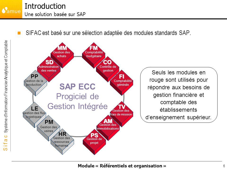 Introduction Une solution basée sur SAP