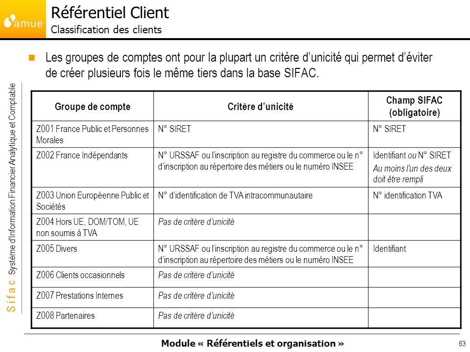 Référentiel Client Classification des clients