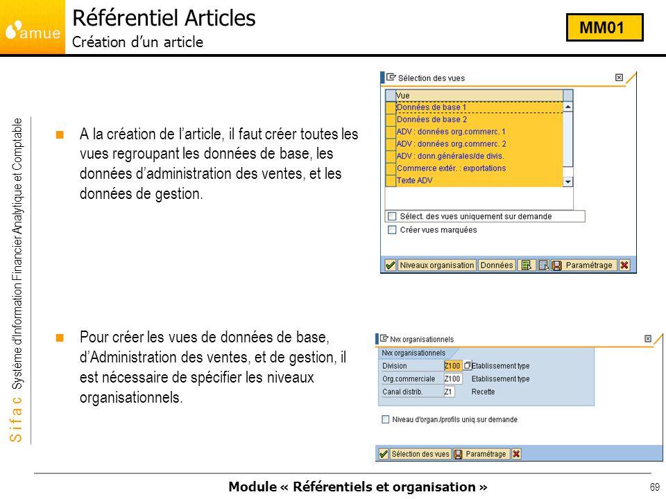 Référentiel Articles Création d'un article