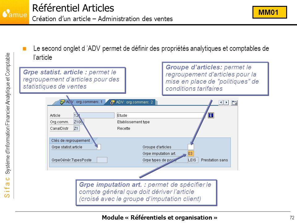 Référentiel Articles Création d'un article – Administration des ventes