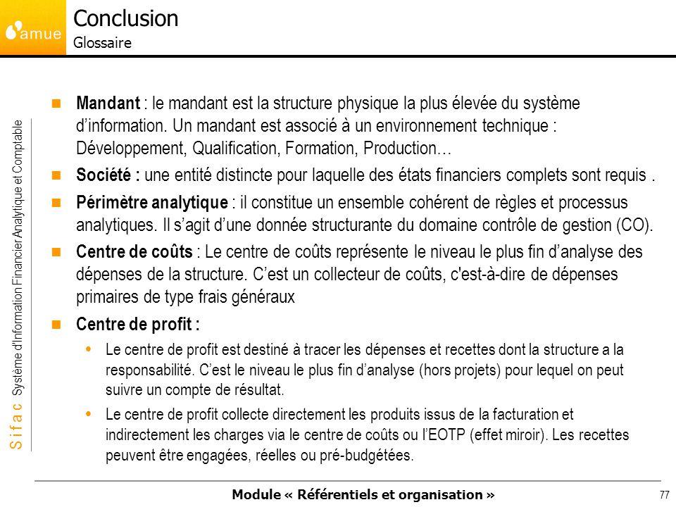 Conclusion Glossaire