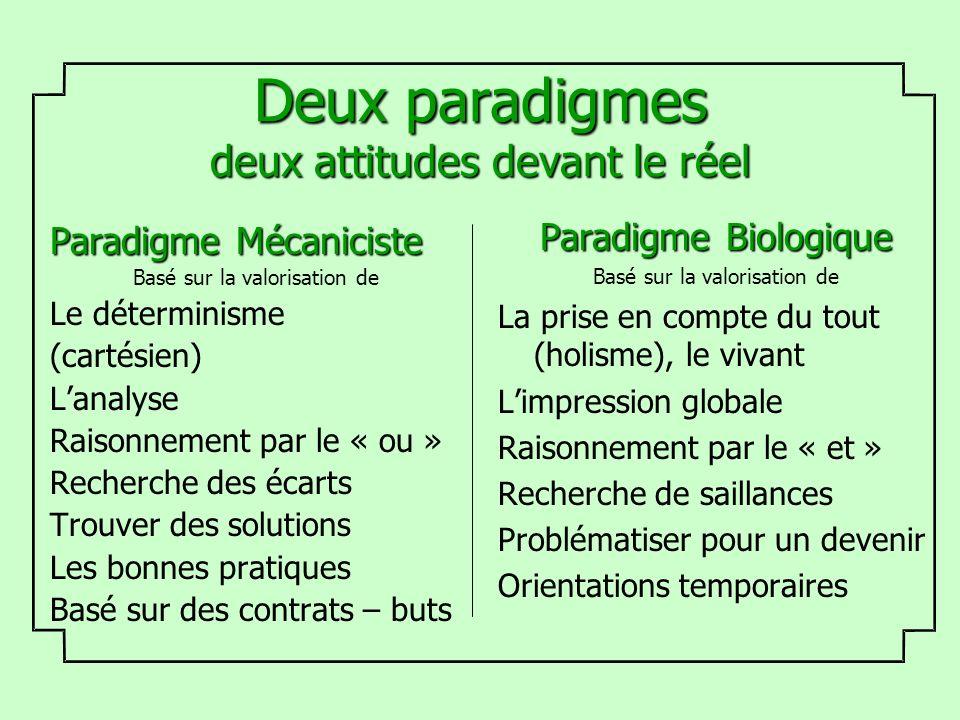 Deux paradigmes deux attitudes devant le réel