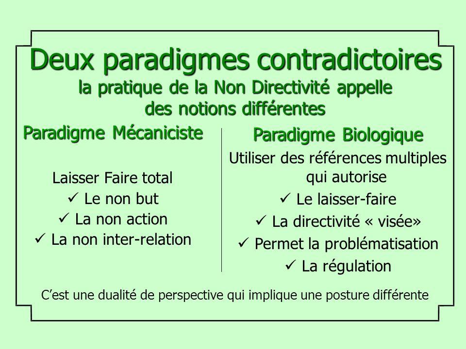 Deux paradigmes contradictoires la pratique de la Non Directivité appelle des notions différentes