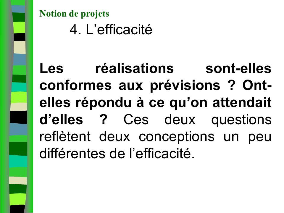 Notion de projets 4. L'efficacité.