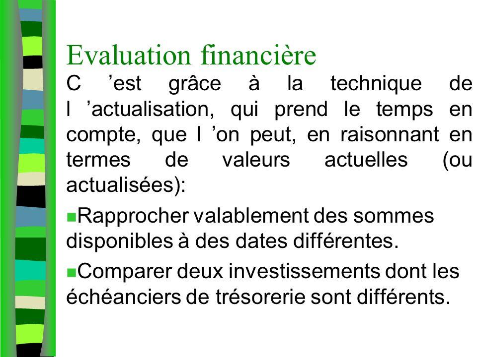 Evaluation financière