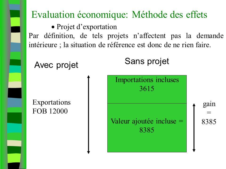Evaluation économique: Méthode des effets