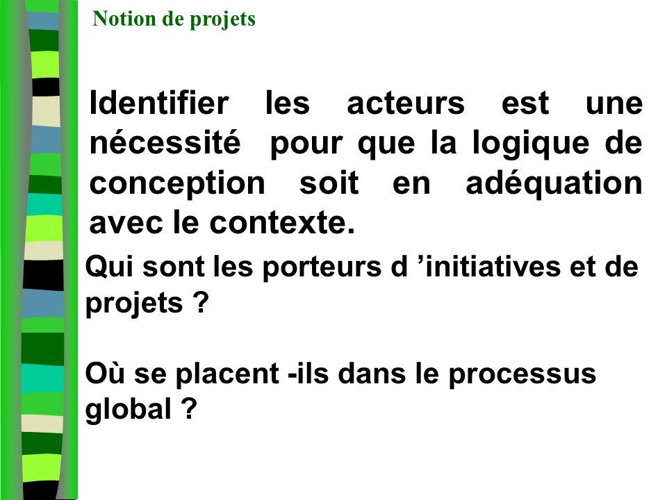 Notion de projets Identifier les acteurs est une nécessité pour que la logique de conception soit en adéquation avec le contexte.