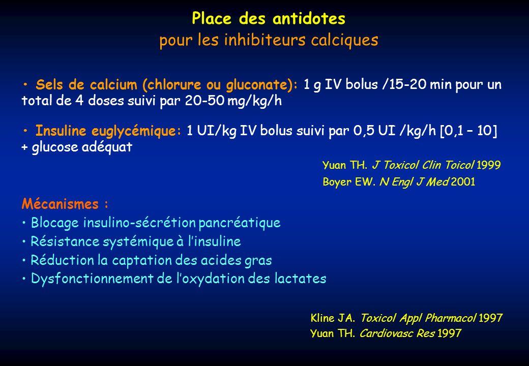 Place des antidotes pour les inhibiteurs calciques