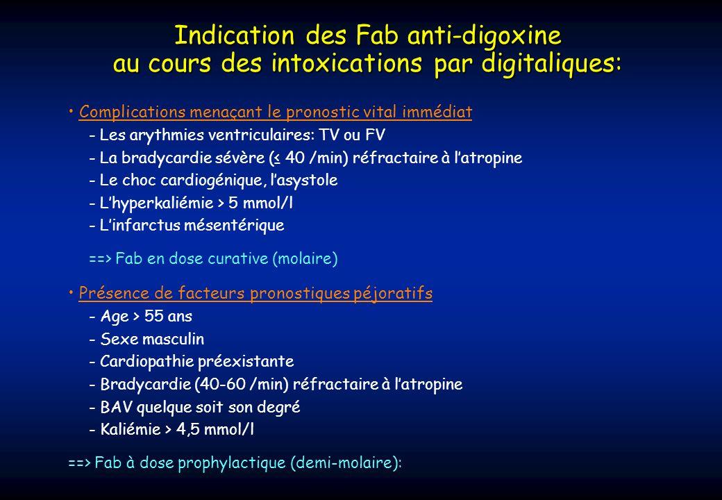 Indication des Fab anti-digoxine au cours des intoxications par digitaliques: