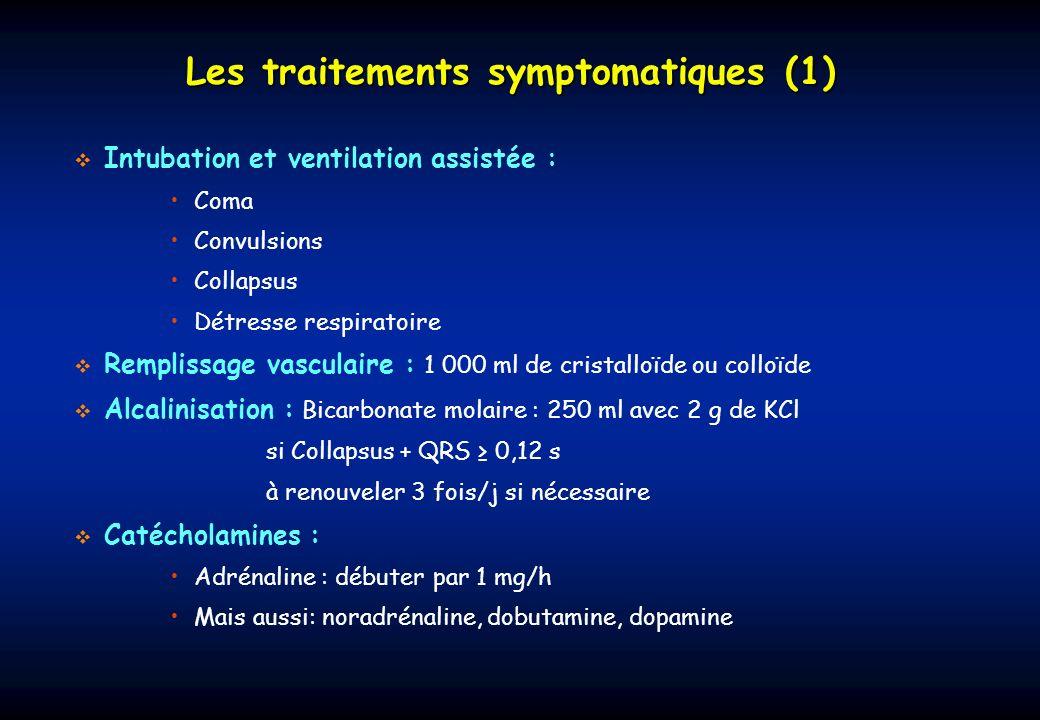 Les traitements symptomatiques (1)