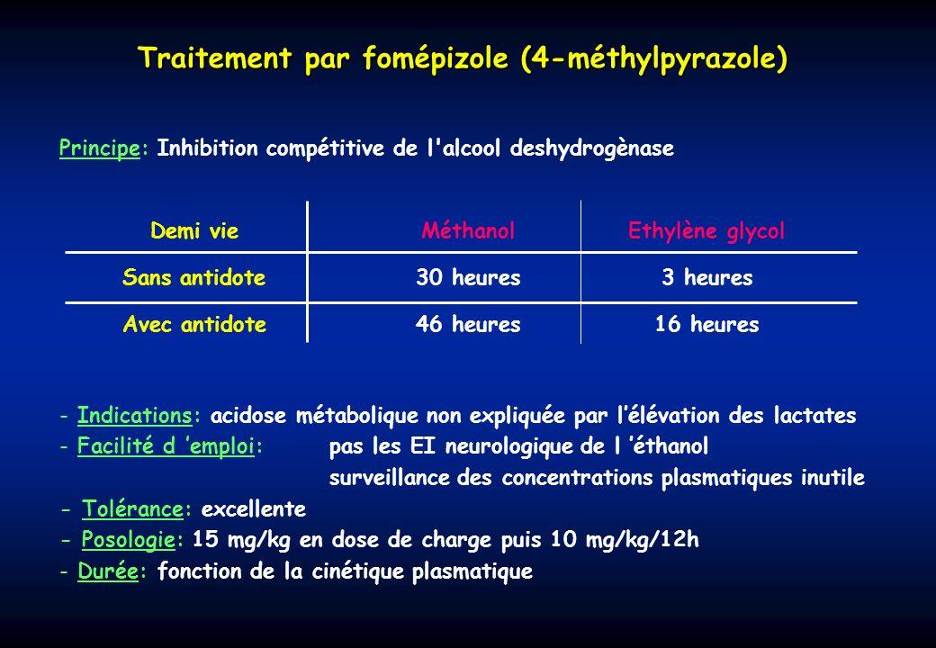 Traitement par fomépizole (4-méthylpyrazole)