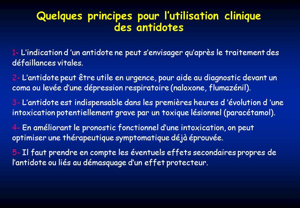 Quelques principes pour l'utilisation clinique des antidotes