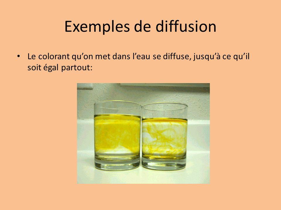 Exemples de diffusion Le colorant qu'on met dans l'eau se diffuse, jusqu'à ce qu'il soit égal partout: