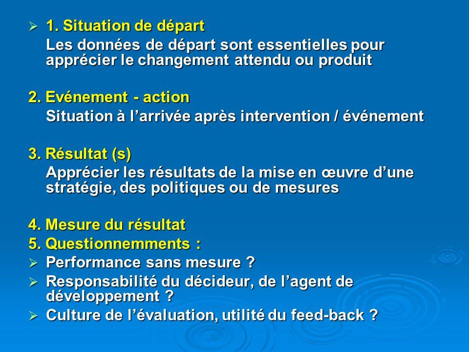 1. Situation de départ Les données de départ sont essentielles pour apprécier le changement attendu ou produit.