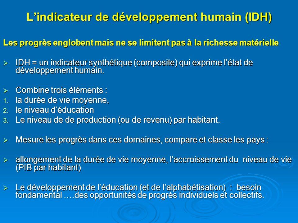 L'indicateur de développement humain (IDH)
