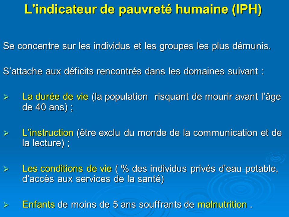 L indicateur de pauvreté humaine (IPH)