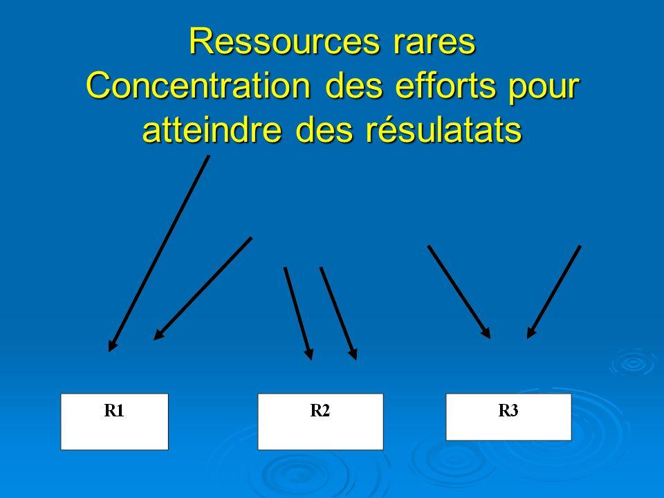 Ressources rares Concentration des efforts pour atteindre des résulatats