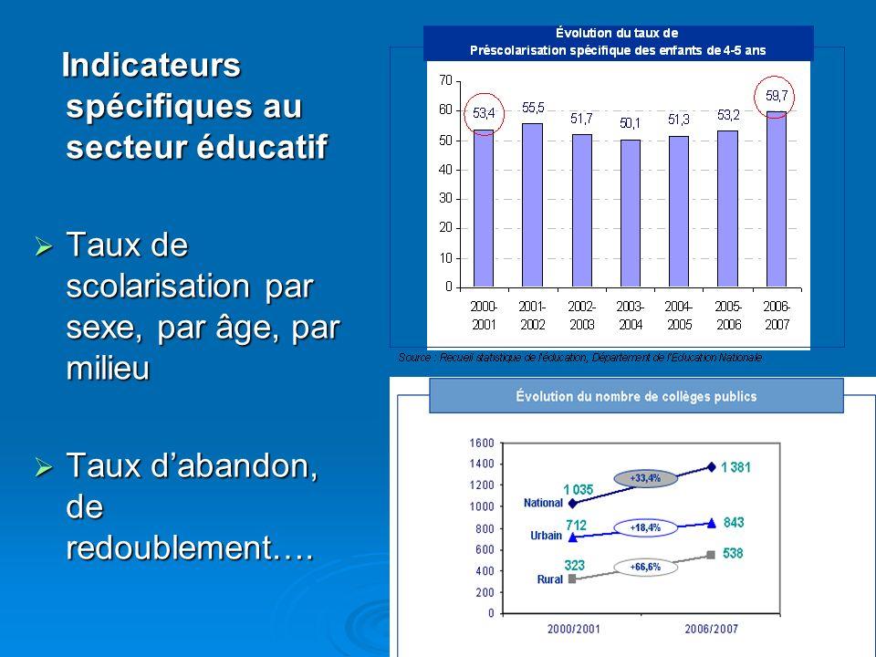 Indicateurs spécifiques au secteur éducatif