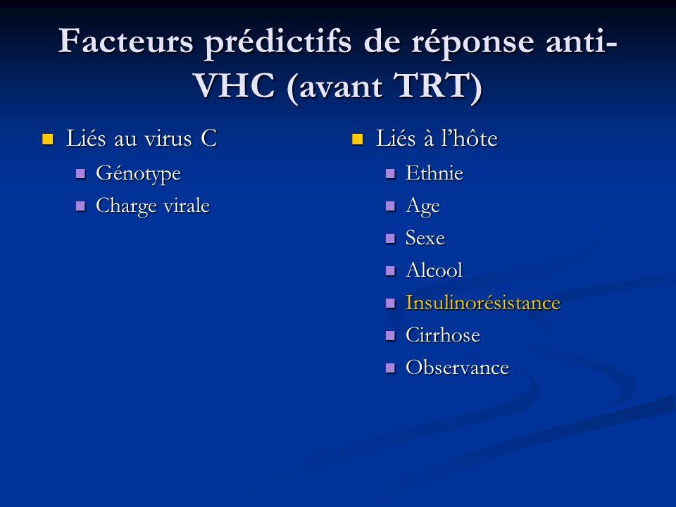 Facteurs prédictifs de réponse anti-VHC (avant TRT)