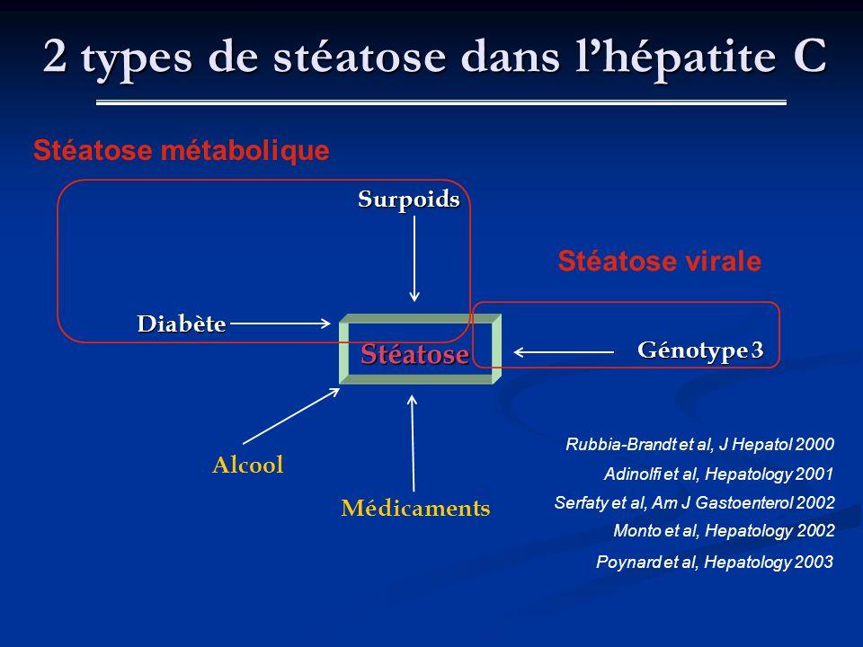 2 types de stéatose dans l'hépatite C