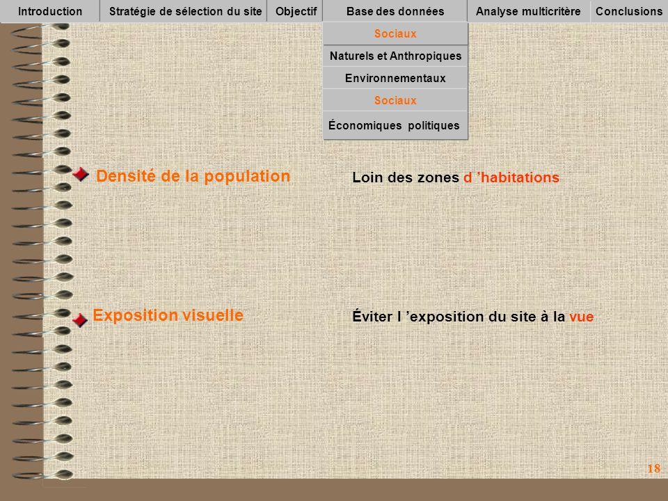 Stratégie de sélection du site Naturels et Anthropiques