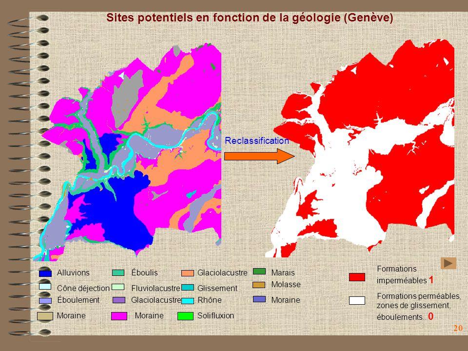 Sites potentiels en fonction de la géologie (Genève)
