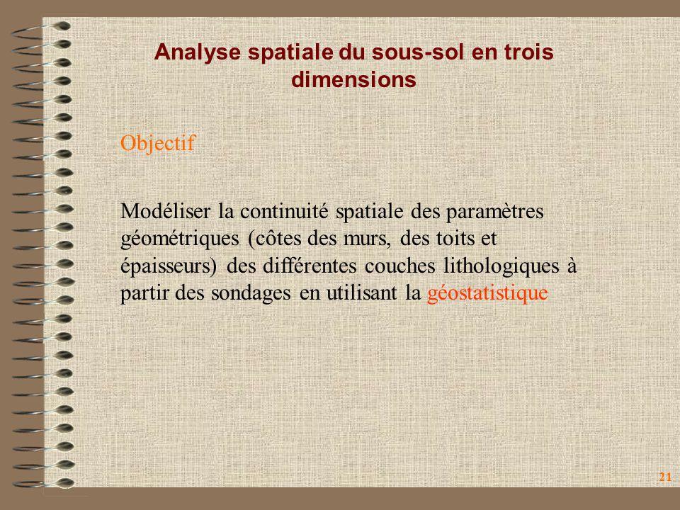 Analyse spatiale du sous-sol en trois dimensions