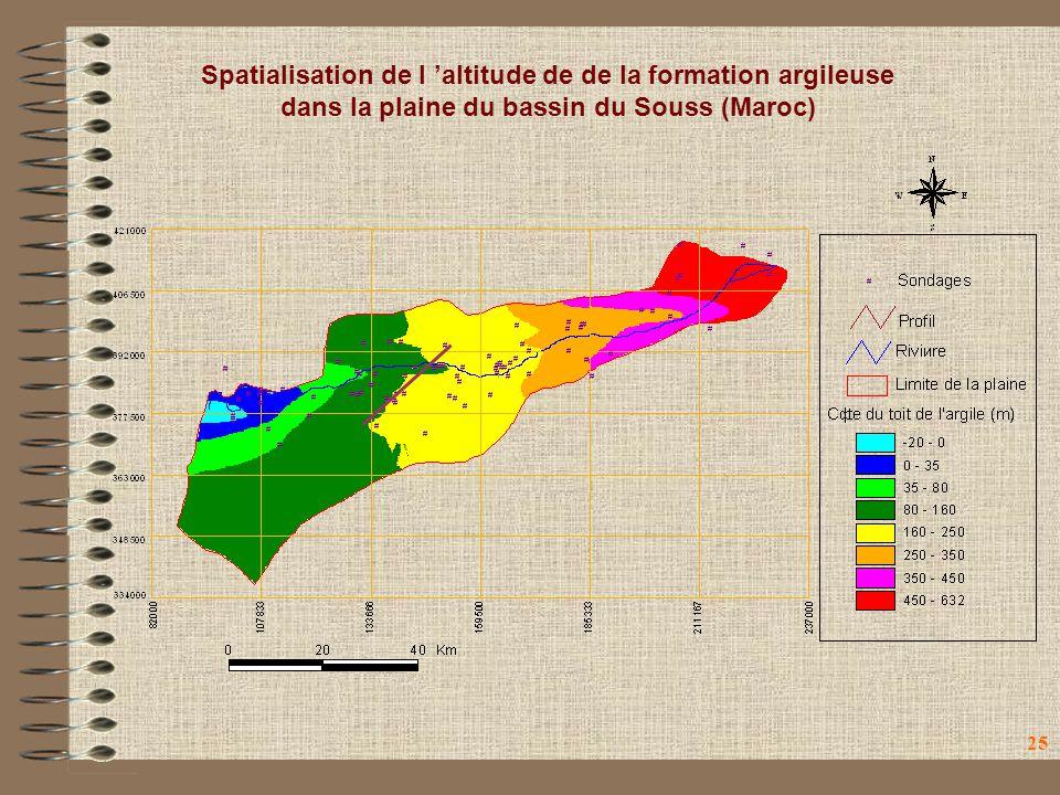 Spatialisation de l 'altitude de de la formation argileuse dans la plaine du bassin du Souss (Maroc)