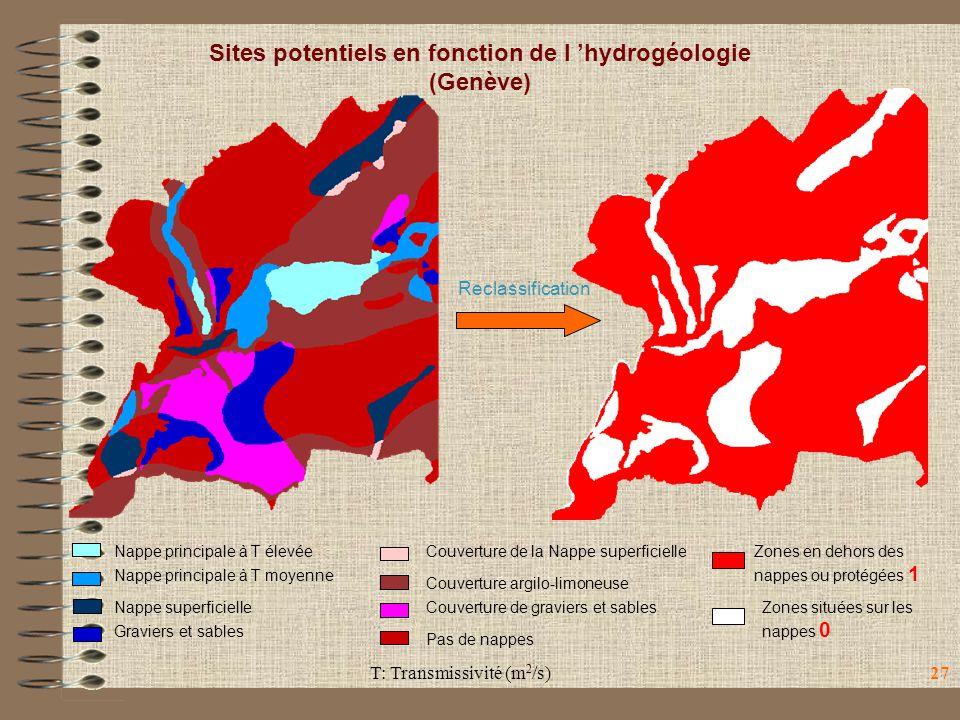 Sites potentiels en fonction de l 'hydrogéologie (Genève)