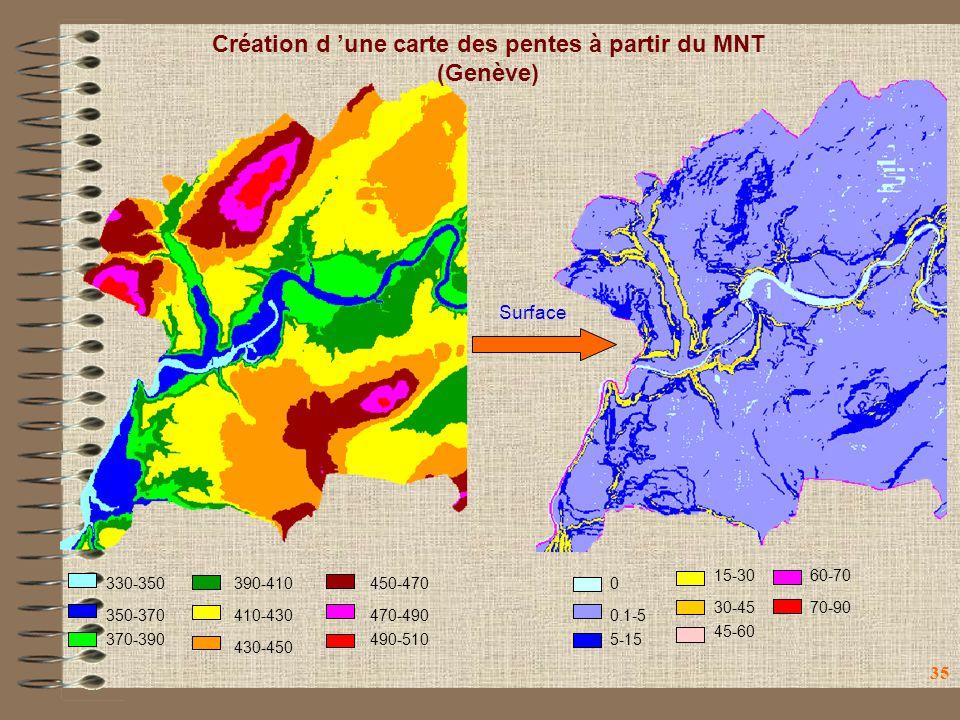 Création d 'une carte des pentes à partir du MNT (Genève)