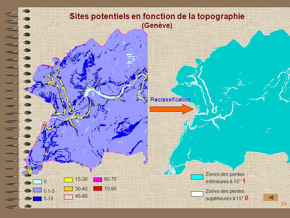 Sites potentiels en fonction de la topographie (Genève)