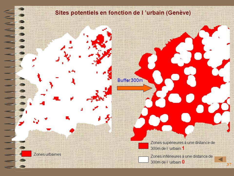 Sites potentiels en fonction de l 'urbain (Genève)