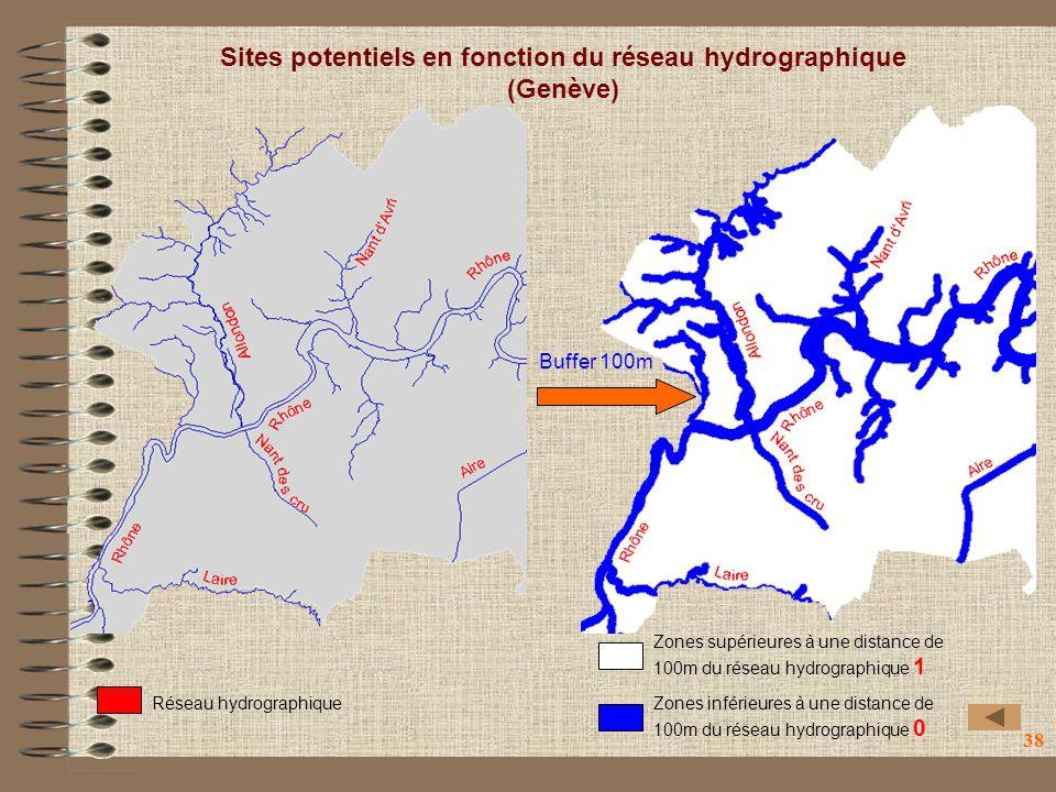 Sites potentiels en fonction du réseau hydrographique (Genève)