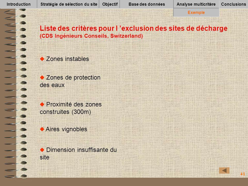 Stratégie de sélection du site