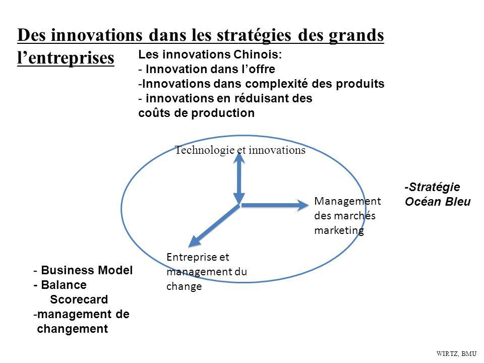 Des innovations dans les stratégies des grands l'entreprises