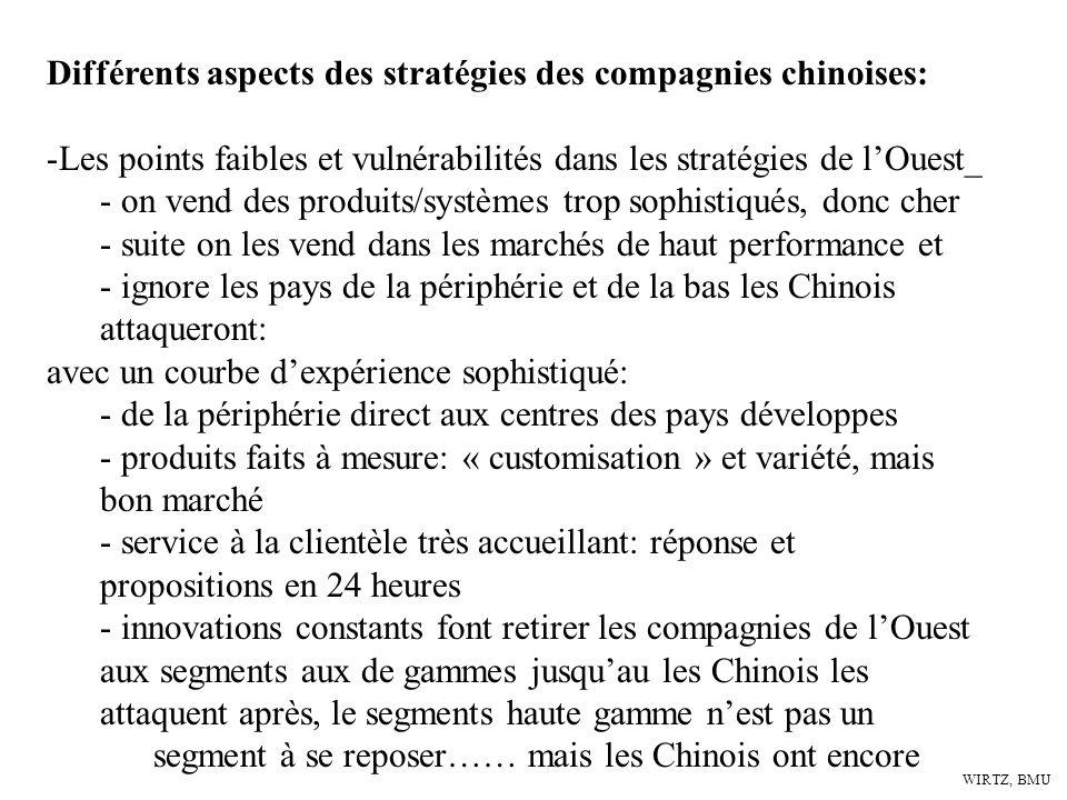 Différents aspects des stratégies des compagnies chinoises: