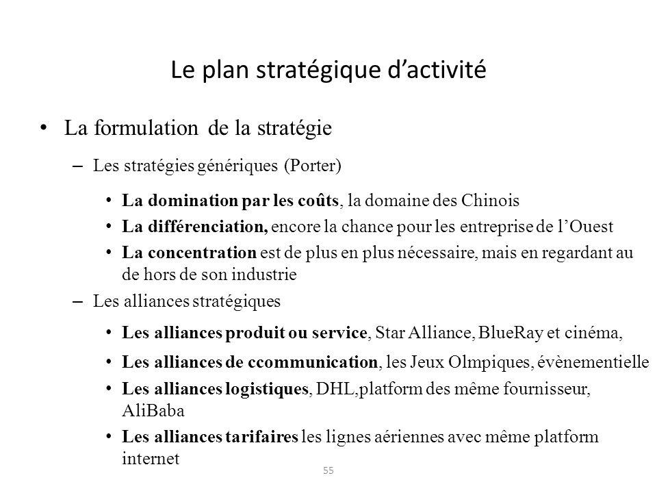 Le plan stratégique d'activité